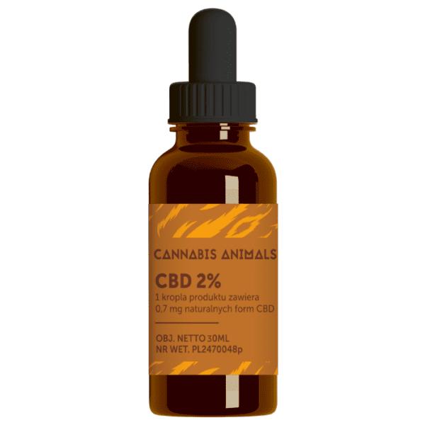 Olejek konopny CBD Cannabis animals 2% 30ml